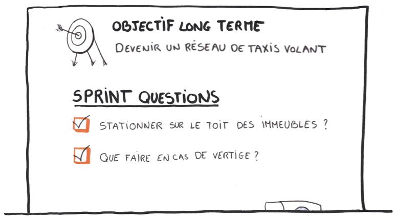 Définir objectif et questions du design sprint